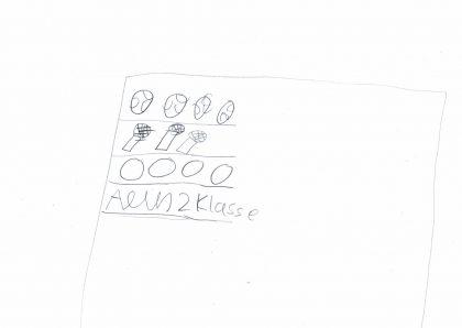 Klasse 2 - Alin1