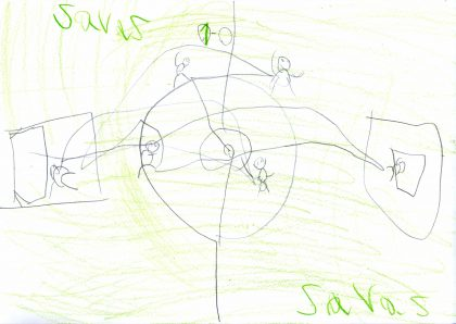 Klasse 2D - Savas2